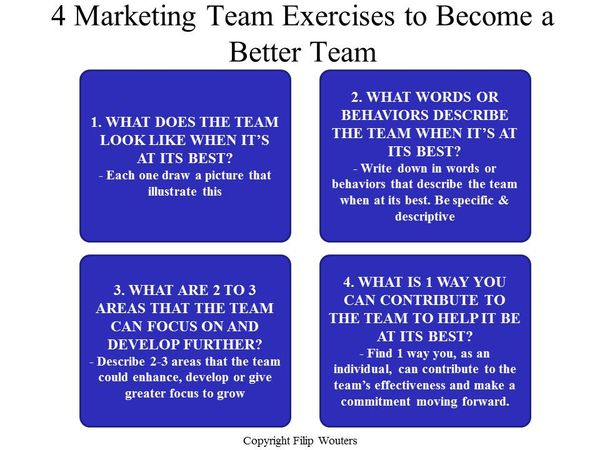 Marketing team exercise