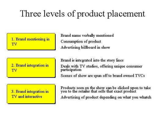 three levels of a product Jacobs, mark a, product complexity: a definition and impacts on  in figure 1,  relatedness has three dimen- sions  component level of the products within.